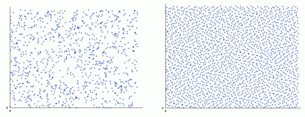 pseudo vs quasi random numbers